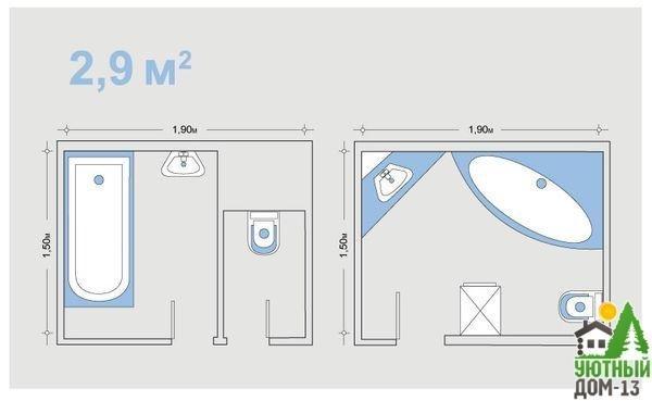 оптимальный размер ванной комнаты в частном доме