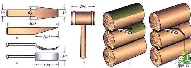 конопатка или герметик для сруба