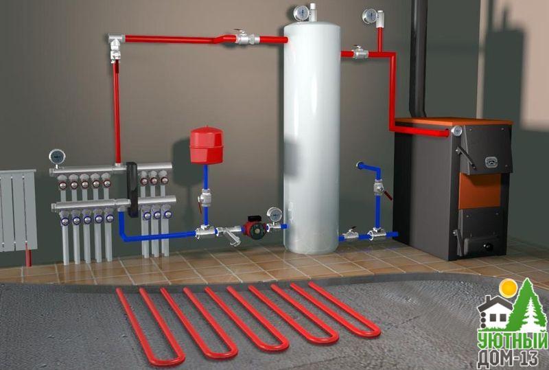 система отопления кирпичного дома