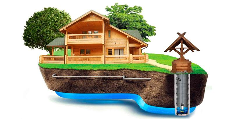 Способы обустройства водоснабжения частного дома