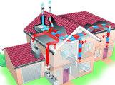 Как обустроить вентиляцию в частном доме своими руками?