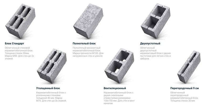Какие блоки для строительства дома лучше?